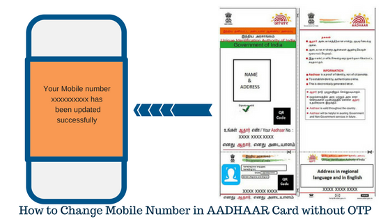 add mobile number in aadhar card without OTP